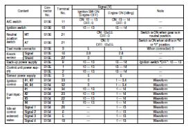 subaru impreza rs engine control module pinouts 2004 u2013 circuit