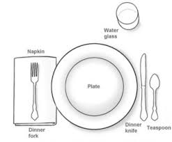 proper table setting etiquette choice morsels good eating monday table setting etiquette