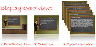 present course information in a cool way with display board