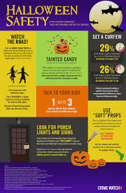 halloween safety trick or treating safety tips crimewatchdaily com