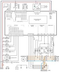 ats panel u2013 genset controller