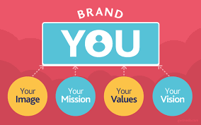 5 Ways To Build Your by Stand Out 5 Ways To Build Your Personal Brand Parkar Buzz