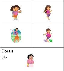Dora The Explorer Meme - the life of dora the explorer funny pics memes captioned