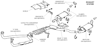 lexus rx300 exhaust diagram exhaust system diagram hyundai exhaust system diagram u2022 sewacar co