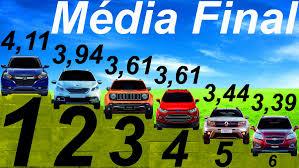 tracker jeep média final tracker vs ecosport vs honda hr v vs jeep renegade vs