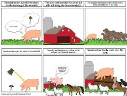 animal farm chapter 5 storyboard by angelam09