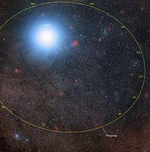 How Long Does It Take To Travel A Light Year Proxima Centauri Wikipedia