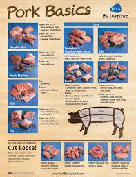 pork foresta u0027s market u2013 phoenixville