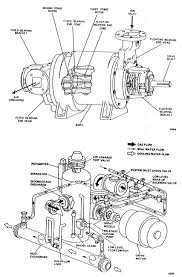 tsps engineering manual