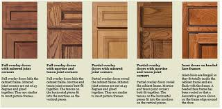 Mortise And Tenon Cabinet Doors Haas Lake Norman Granite Cabinetry