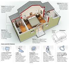 House Plans Washington State Best 25 Granny Pod Ideas On Pinterest Inside Tiny Houses Small