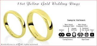 Wedding Ring Metals by Wedding Ring Metals A Guide By The Experts Confetti Co Uk