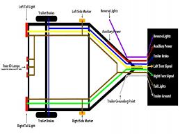 wiring diagrams 7 pin trailer socket trailer light wiring 7 pin