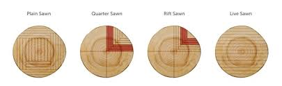 is quarter sawn wood more expensive plain sawn vs quarter sawn vs rift sawn lumber boston wood