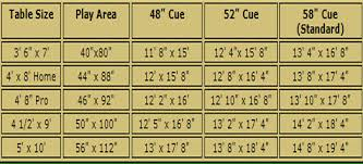 pool table sizes chart mike s billiard supplies florida room size