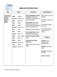 Obat Hct daftar obat anti hipertensi pdf hypertension treatments