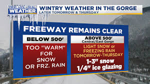 fox 12 weather blog kptv fox 12