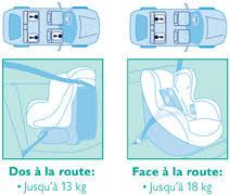 comment attacher un siège auto bébé siège auto rehausseur bien choisir siège auto aubert