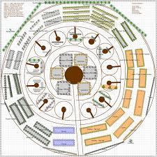 perennial herb garden layout herb garden designs layouts home outdoor decoration