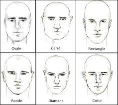 comment choisir sa coupe de cheveux coupe de cheveux homme comment choisir selon la forme de votre