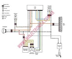 ltr 450 wiring diagram suzuki wiring diagrams for diy car repairs