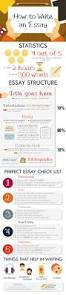 Perfect Essay Format 210 Best Infographics Education Images On Pinterest