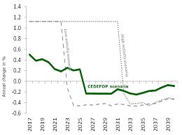 gdf suez si e social employment and social developments in europe