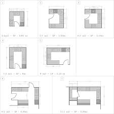 cuisine disposition en u kitchens kitchen design and architecture