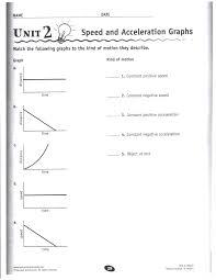velocity worksheet worksheets