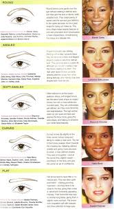 How To Trim Eyebrows 16 Best Eyebrows Images On Pinterest