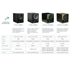 500 watt home theater system svs dual pb u20132000 12
