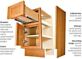 kitchen cabinets in a box kitchen cabinet boxes only canada gray cabinets tiptypeco in
