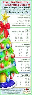 now i won t to guess how many ornaments lights garlands