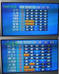 digital television wikipedia