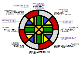 wiccan thanksgiving wheel of the year wikipedia