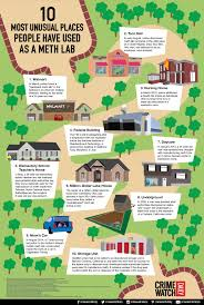 Map To Home 10 Most Unusual Suspected Meth Lab Locations Crimewatchdaily Com