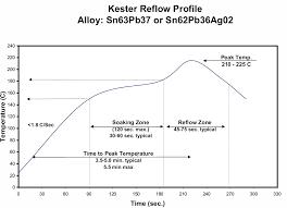 Black And Decker Infrawave Toaster Infrawave Reflow Oven Controller Ohararp Llc