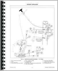 massey ferguson alternator wiring diagram turcolea com