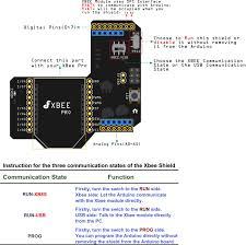 code zigbee arduino xbee shield for arduino no xbee sku dfr0015 dfrobot electronic