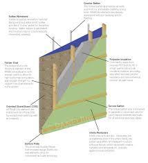 What Are Walls Made Of Panellite Carbonlite Design Build Carbonlite Design Build