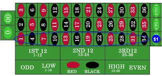 Ganar Ruleta Casino Sistemas Estrategias Y Trucos Para - los nuevos sistemas de ruleta ruleta trucos y estrategias