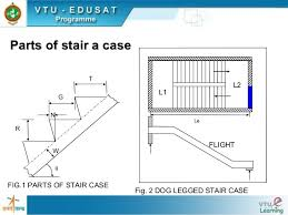 Stair Definition How Do You Takeoff A Staircase