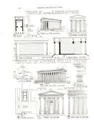 file temple on the ilissus athens u0026 temple of athena polias