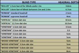 Sizing Blinds Window Blind Size Chart Standard Window Size Chart Measure Exact
