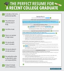 summary of qualifications on a resume excellent resume for recent grad business insider perfect resume for a recent college graduate graphic
