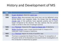 history and development of mass spectrometry