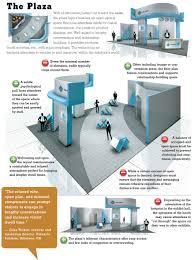 floor plan fundamentals exhibitions exhibit design and infographics