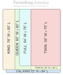 Full Bed Compared To Twin | twin vs full comparison guide