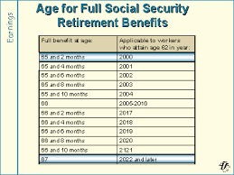 social security benefits table social security retirement benefits security guards companies