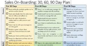 sales onboarding 30 60 90 day plan brian groth pulse linkedin